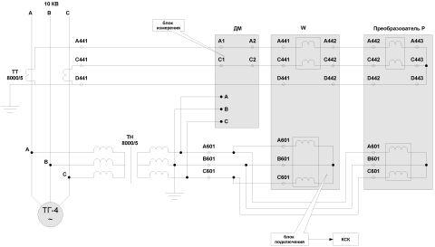 Схема коробки автомат opel vectra